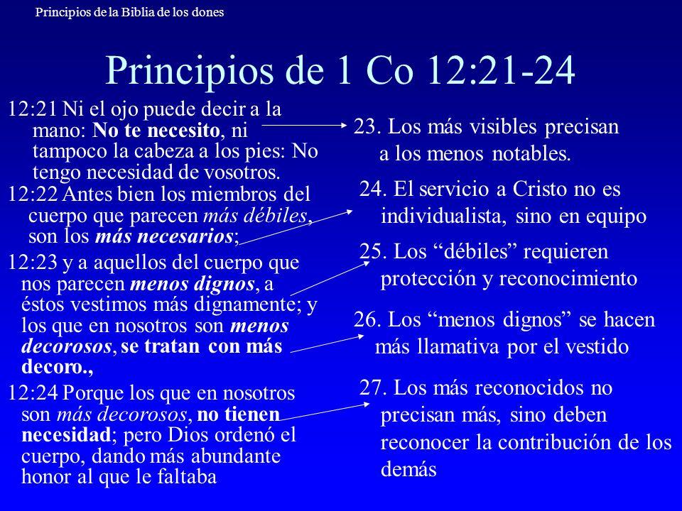 Principios de la Biblia de los dones Principios de 1 Co 12:21-24 12:21 Ni el ojo puede decir a la mano: No te necesito, ni tampoco la cabeza a los pie