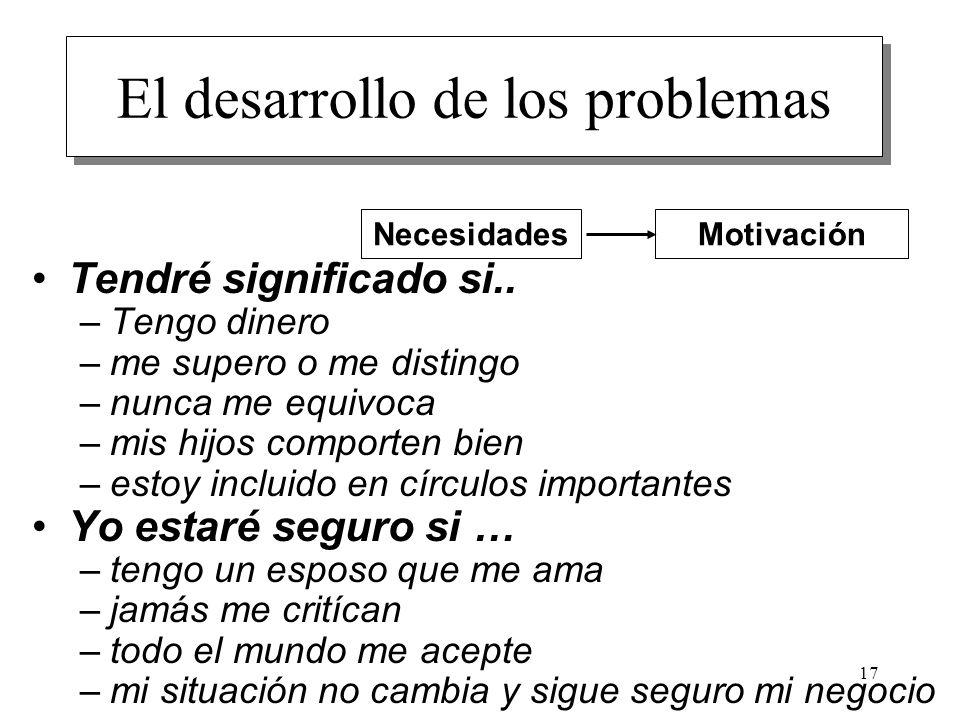 17 El desarrollo de los problemas Necesidades Motivación Tendré significado si.. –Tengo dinero –me supero o me distingo –nunca me equivoca –mis hijos
