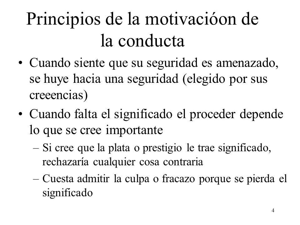 4 Principios de la motivacióon de la conducta Cuando siente que su seguridad es amenazado, se huye hacia una seguridad (elegido por sus creeencias) Cu