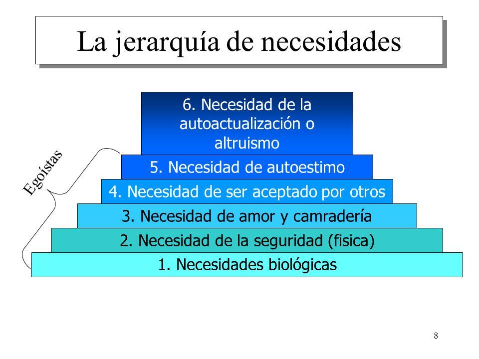 8 La jerarquía de necesidades 1. Necesidades biológicas 2. Necesidad de la seguridad (fisica) 3. Necesidad de amor y camradería 4. Necesidad de ser ac