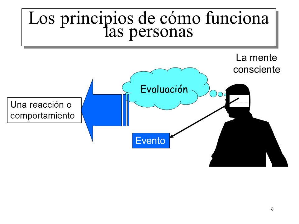 9 Los principios de cómo funciona las personas La mente consciente Evento Evaluación Una reacción o comportamiento