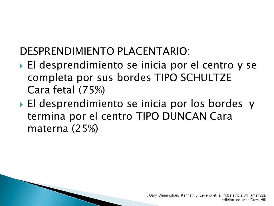 DESPRENDIMIENTO PLACENTARIO: El desprendimiento se inicia por el centro y se completa por sus bordes TIPO SCHULTZE Cara fetal (75%) El desprendimiento