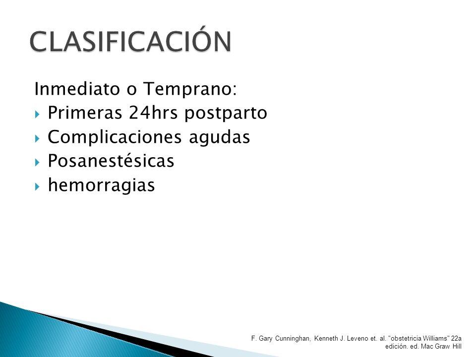 Inmediato o Temprano: Primeras 24hrs postparto Complicaciones agudas Posanestésicas hemorragias F. Gary Cunninghan, Kenneth J. Leveno et. al.