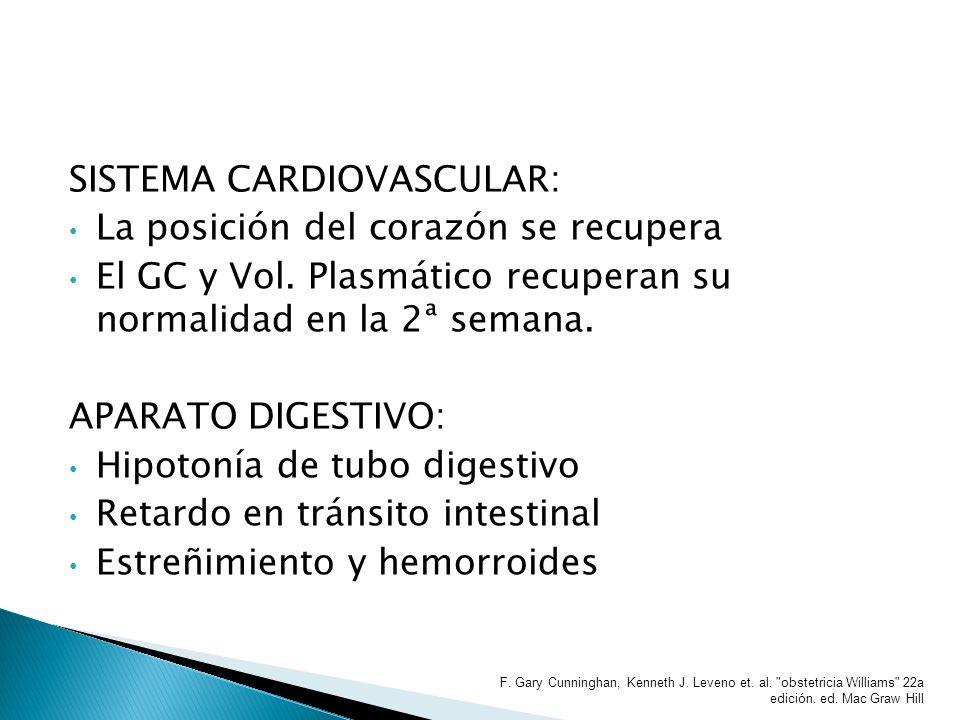 SISTEMA CARDIOVASCULAR: La posición del corazón se recupera El GC y Vol. Plasmático recuperan su normalidad en la 2ª semana. APARATO DIGESTIVO: Hipoto