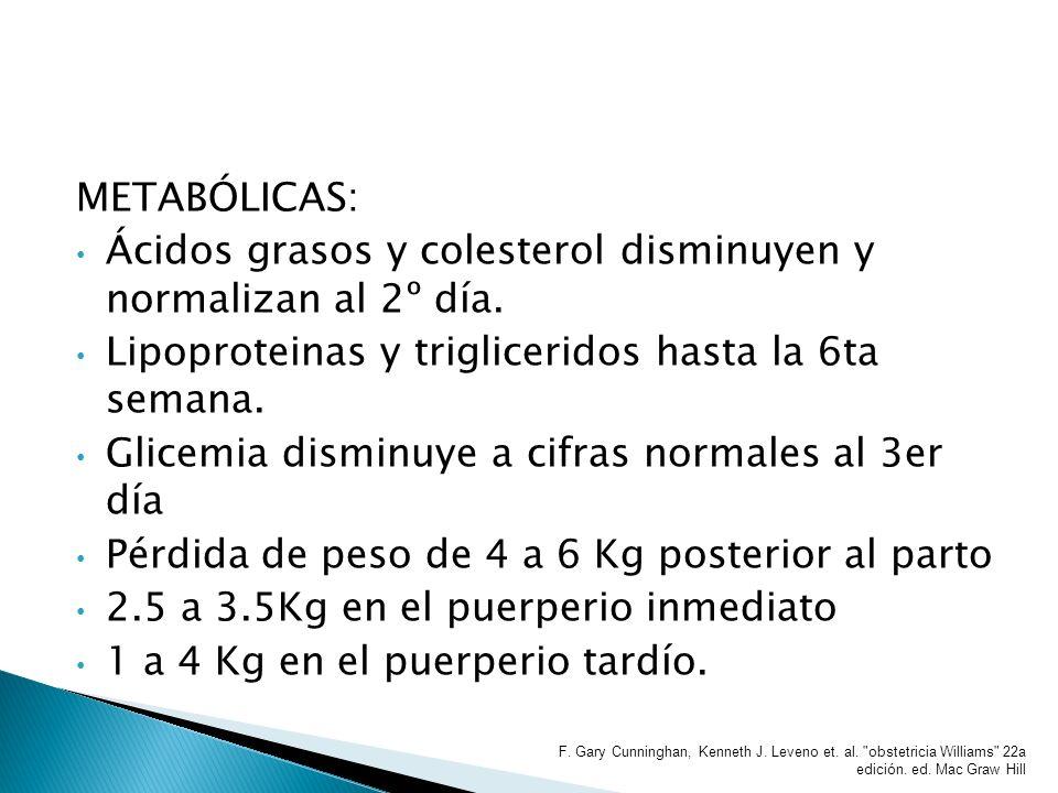 METABÓLICAS: Ácidos grasos y colesterol disminuyen y normalizan al 2º día. Lipoproteinas y trigliceridos hasta la 6ta semana. Glicemia disminuye a cif