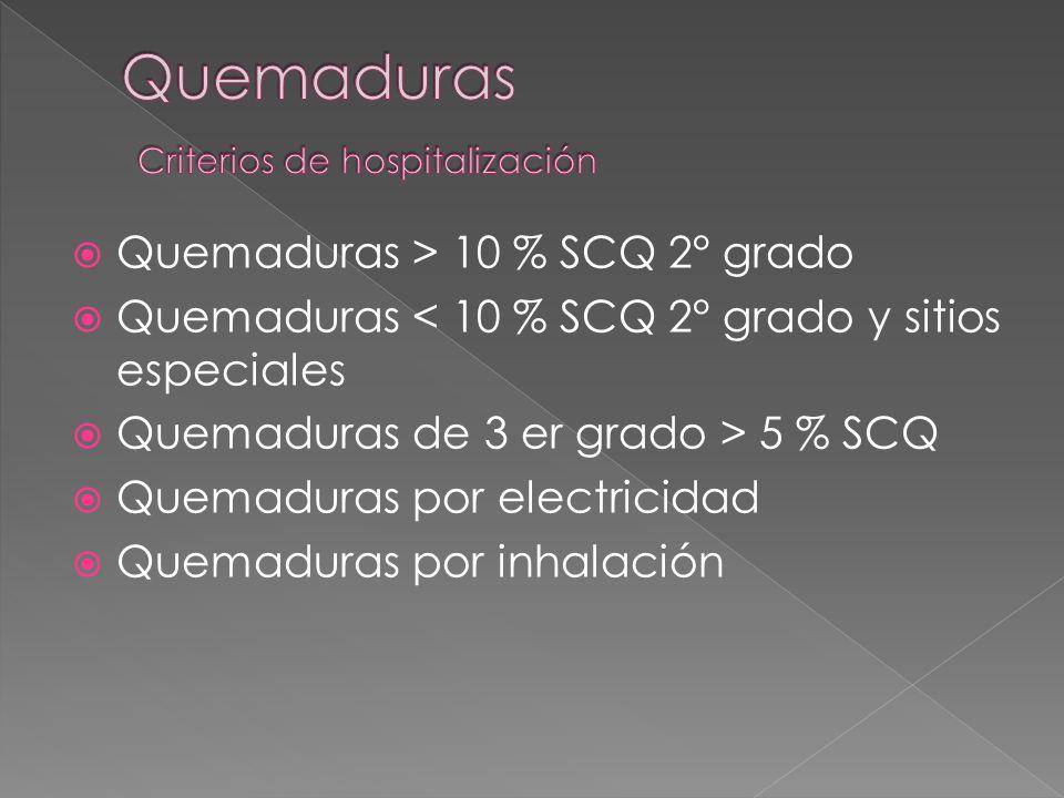 Quemaduras > 10 % SCQ 2° grado Quemaduras < 10 % SCQ 2° grado y sitios especiales Quemaduras de 3 er grado > 5 % SCQ Quemaduras por electricidad Quema