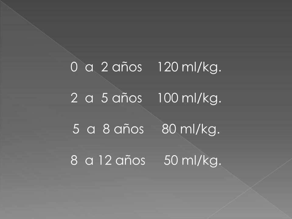 0 a 2 años 120 ml/kg. 2 a 5 años 100 ml/kg. 5 a 8 años 80 ml/kg. 8 a 12 años 50 ml/kg.