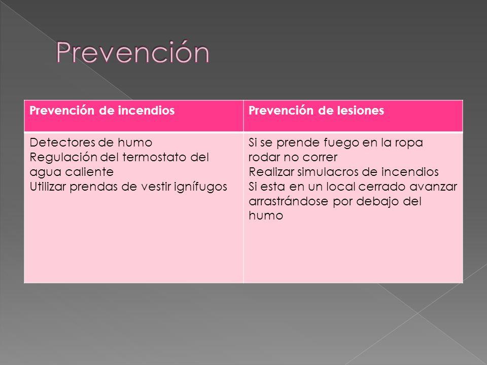 Prevención de incendiosPrevención de lesiones Detectores de humo Regulación del termostato del agua caliente Utilizar prendas de vestir ignífugos Si s