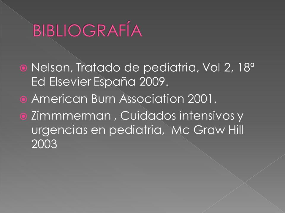 Nelson, Tratado de pediatria, Vol 2, 18ª Ed Elsevier España 2009. American Burn Association 2001. Zimmmerman, Cuidados intensivos y urgencias en pedia