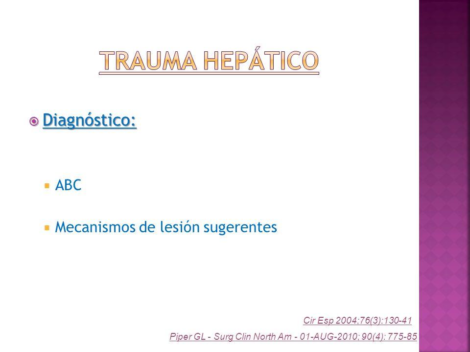 Diagnóstico: Diagnóstico: ABC Mecanismos de lesión sugerentes Piper GL - Surg Clin North Am - 01-AUG-2010; 90(4): 775-85 Cir Esp 2004;76(3):130-41