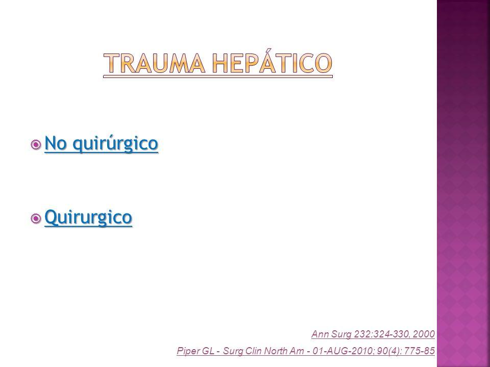 No quirúrgico No quirúrgico Quirurgico Quirurgico Piper GL - Surg Clin North Am - 01-AUG-2010; 90(4): 775-85 Ann Surg 232:324-330, 2000