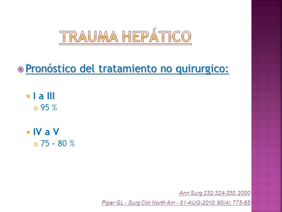 Pronóstico del tratamiento no quirurgico: Pronóstico del tratamiento no quirurgico: I a III 95 % IV a V 75 - 80 % Piper GL - Surg Clin North Am - 01-A