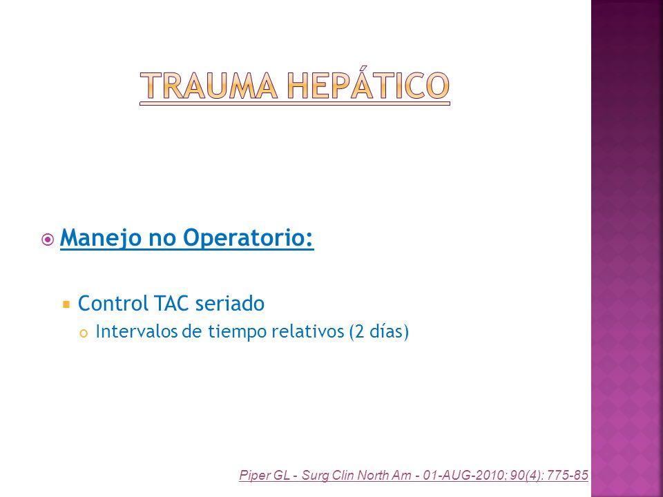 Manejo no Operatorio: Control TAC seriado Intervalos de tiempo relativos (2 días) Piper GL - Surg Clin North Am - 01-AUG-2010; 90(4): 775-85