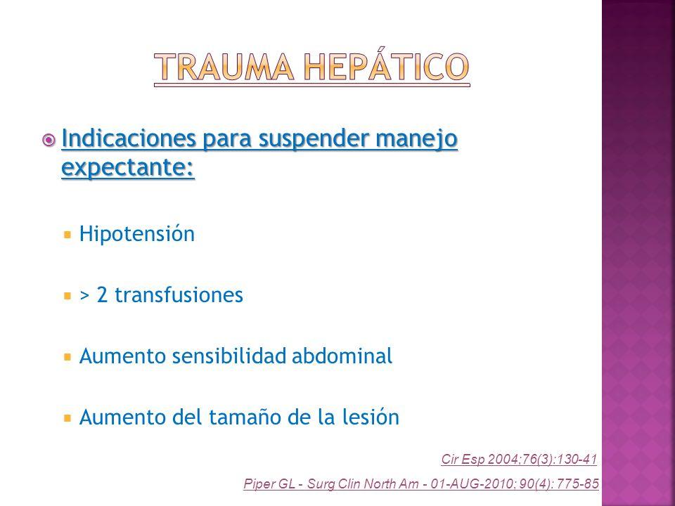 Indicaciones para suspender manejo expectante: Indicaciones para suspender manejo expectante: Hipotensión > 2 transfusiones Aumento sensibilidad abdom