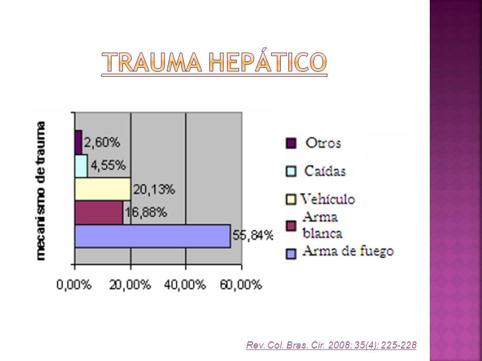 Etiología del Daño: Etiología del Daño: 95% Traumatismo cerrado.