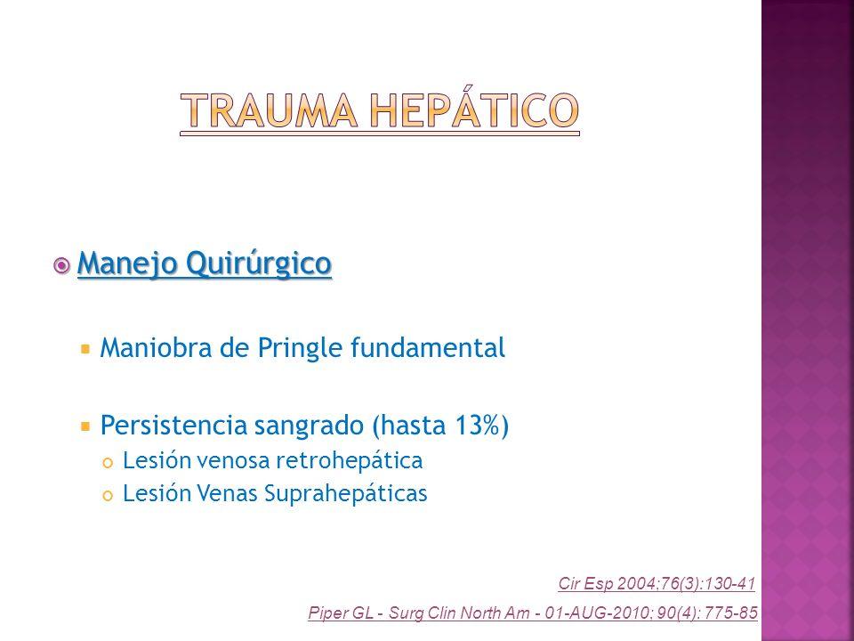 Manejo Quirúrgico Manejo Quirúrgico Maniobra de Pringle fundamental Persistencia sangrado (hasta 13%) Lesión venosa retrohepática Lesión Venas Suprahe
