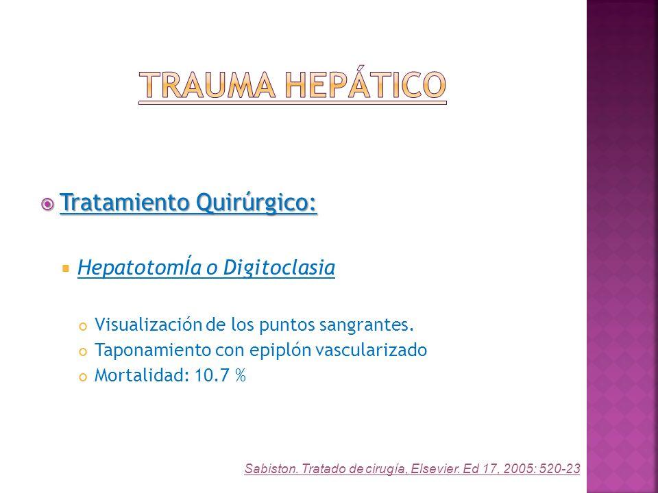Tratamiento Quirúrgico: Tratamiento Quirúrgico: HepatotomÍa o Digitoclasia Visualización de los puntos sangrantes. Taponamiento con epiplón vasculariz