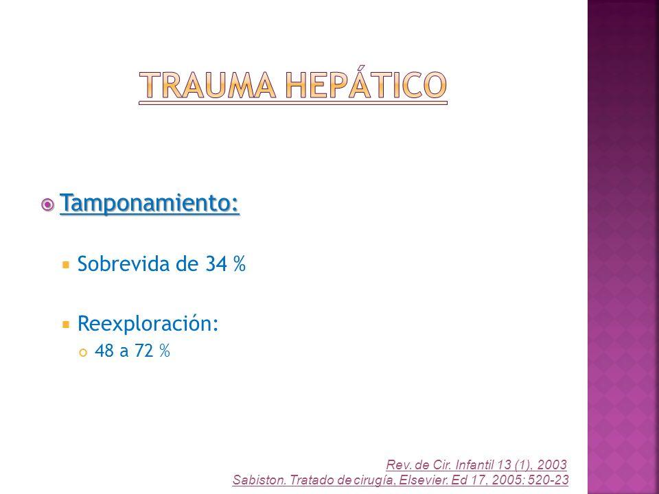 Tamponamiento: Tamponamiento: Sobrevida de 34 % Reexploración: 48 a 72 % Rev. de Cir. Infantil 13 (1), 2003 Sabiston. Tratado de cirugía, Elsevier. Ed