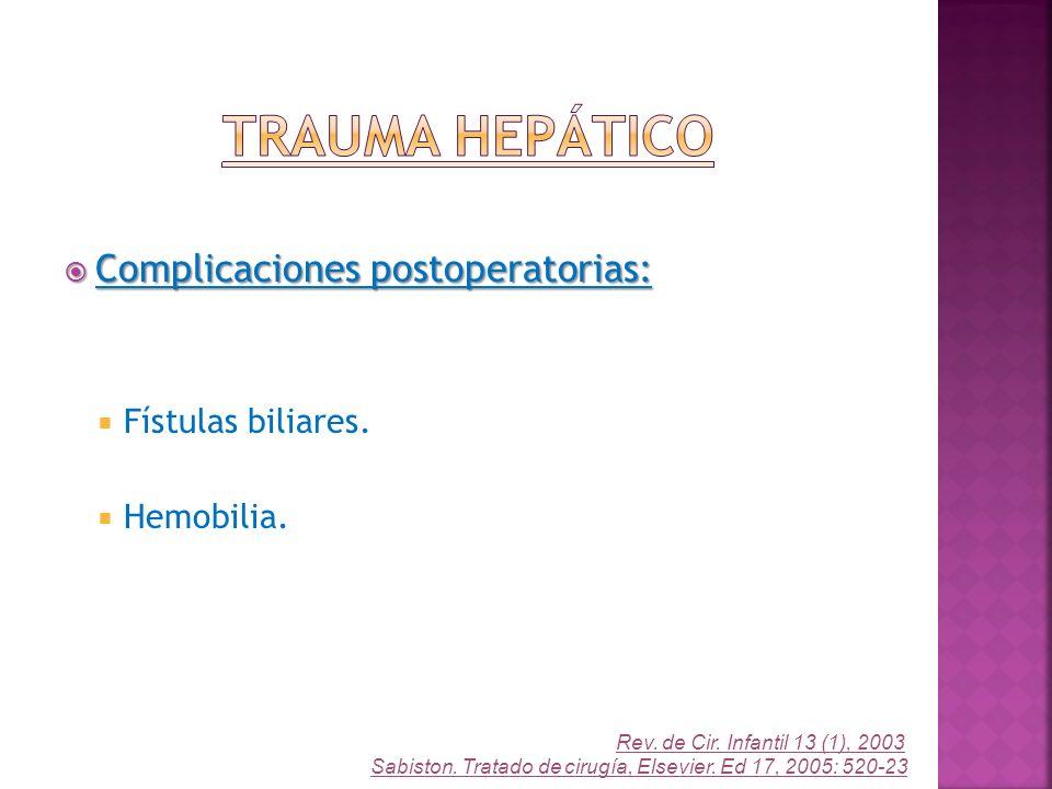 Complicaciones postoperatorias: Complicaciones postoperatorias: Fístulas biliares. Hemobilia. Rev. de Cir. Infantil 13 (1), 2003 Sabiston. Tratado de