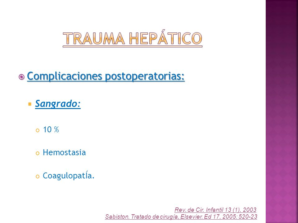 Complicaciones postoperatorias: Complicaciones postoperatorias: Sangrado: 10 % Hemostasia CoagulopatÍa. Rev. de Cir. Infantil 13 (1), 2003 Sabiston. T