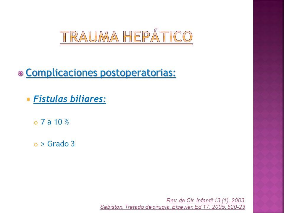 Complicaciones postoperatorias: Complicaciones postoperatorias: Fístulas biliares: 7 a 10 % > Grado 3 Rev. de Cir. Infantil 13 (1), 2003 Sabiston. Tra