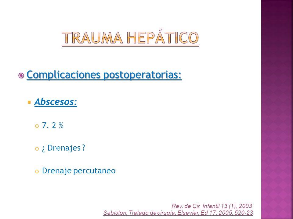 Complicaciones postoperatorias: Complicaciones postoperatorias: Abscesos: 7. 2 % ¿ Drenajes ? Drenaje percutaneo Rev. de Cir. Infantil 13 (1), 2003 Sa