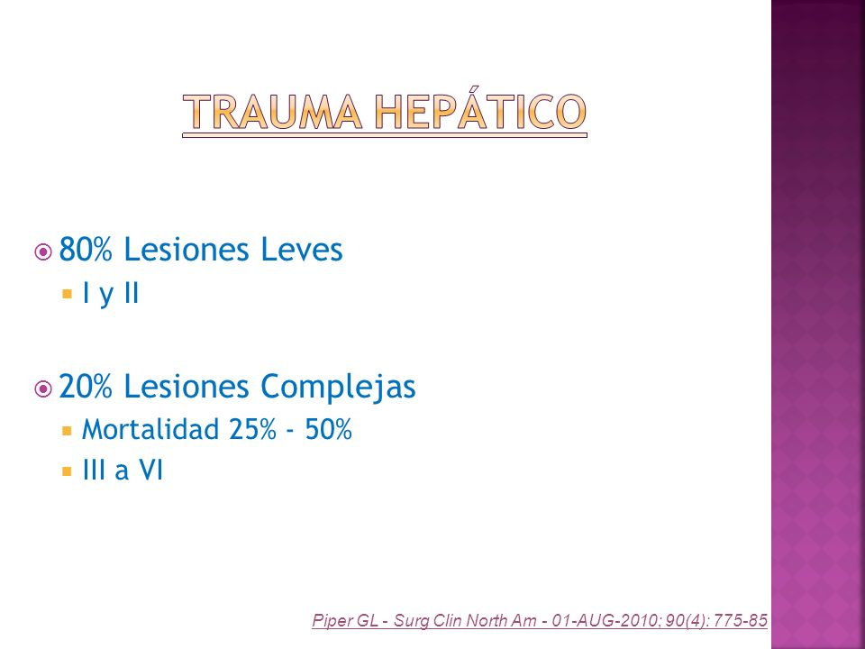 80% Lesiones Leves I y II 20% Lesiones Complejas Mortalidad 25% - 50% III a VI Piper GL - Surg Clin North Am - 01-AUG-2010; 90(4): 775-85