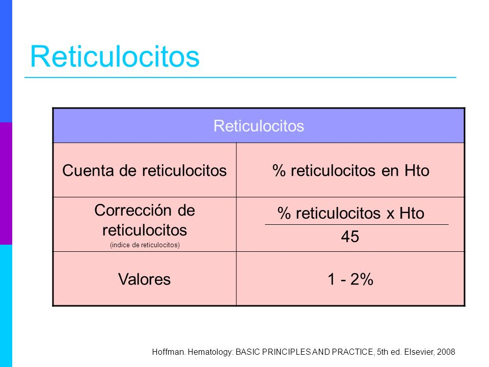 Reticulocitos Hoffman. Hematology: BASIC PRINCIPLES AND PRACTICE, 5th ed. Elsevier, 2008 Reticulocitos Cuenta de reticulocitos% reticulocitos en Hto C
