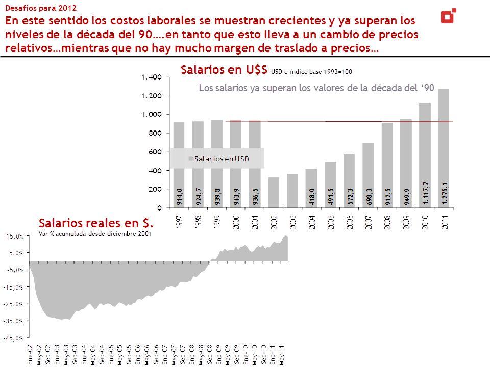 Desafíos para 2012 En este sentido los costos laborales se muestran crecientes y ya superan los niveles de la década del 90….en tanto que esto lleva a un cambio de precios relativos…mientras que no hay mucho margen de traslado a precios…