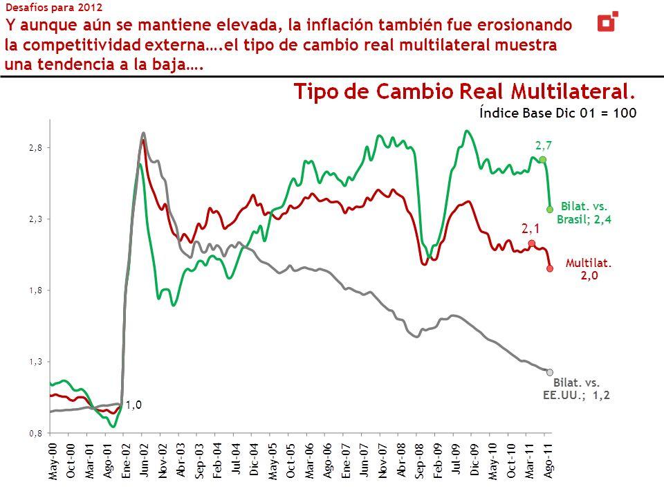 Desafíos para 2012 Y aunque aún se mantiene elevada, la inflación también fue erosionando la competitividad externa….el tipo de cambio real multilateral muestra una tendencia a la baja….