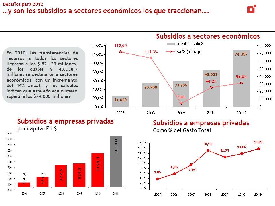 Desafíos para 2012 …y son los subsidios a sectores económicos los que traccionan….