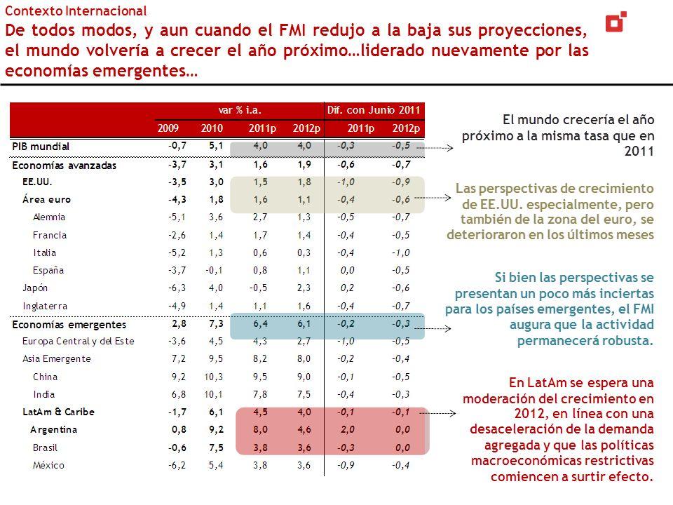 Contexto Internacional De todos modos, y aun cuando el FMI redujo a la baja sus proyecciones, el mundo volvería a crecer el año próximo…liderado nuevamente por las economías emergentes…