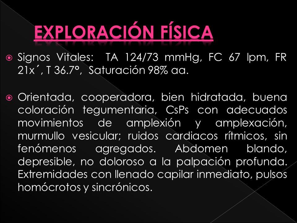 Signos Vitales: TA 124/73 mmHg, FC 67 lpm, FR 21x´, T 36.7°, Saturación 98% aa. Orientada, cooperadora, bien hidratada, buena coloración tegumentaria,