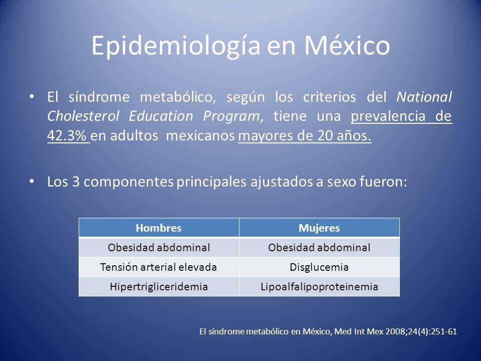 Epidemiología en México El síndrome metabólico, según los criterios del National Cholesterol Education Program, tiene una prevalencia de 42.3% en adul