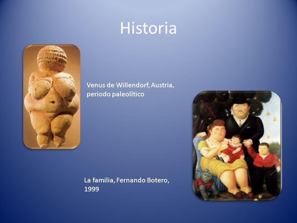 Historia Venus de Willendorf, Austria, periodo paleolítico La familia, Fernando Botero, 1999