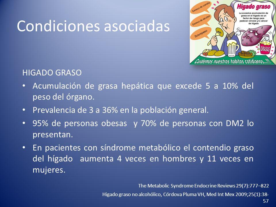 Condiciones asociadas HIGADO GRASO Acumulación de grasa hepática que excede 5 a 10% del peso del órgano. Prevalencia de 3 a 36% en la población genera