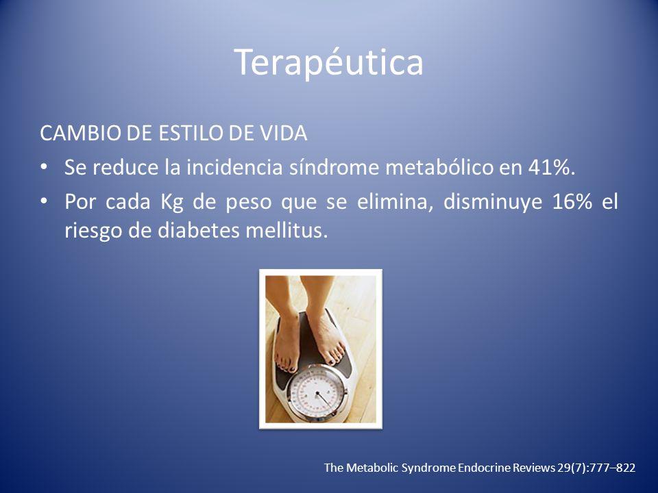 Terapéutica CAMBIO DE ESTILO DE VIDA Se reduce la incidencia síndrome metabólico en 41%. Por cada Kg de peso que se elimina, disminuye 16% el riesgo d