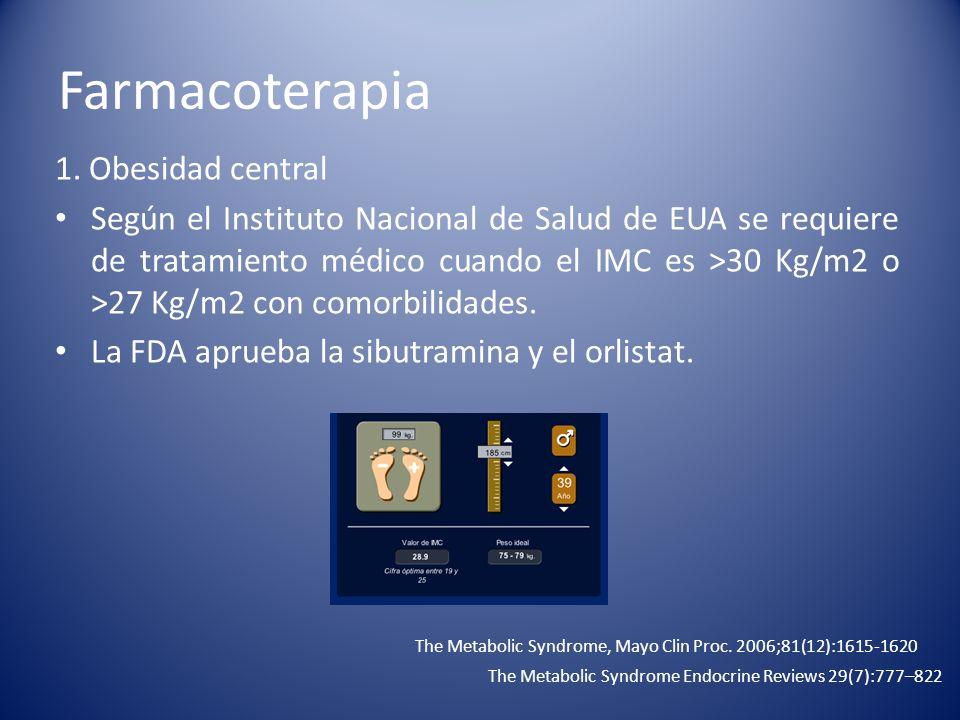 Farmacoterapia 1. Obesidad central Según el Instituto Nacional de Salud de EUA se requiere de tratamiento médico cuando el IMC es >30 Kg/m2 o >27 Kg/m