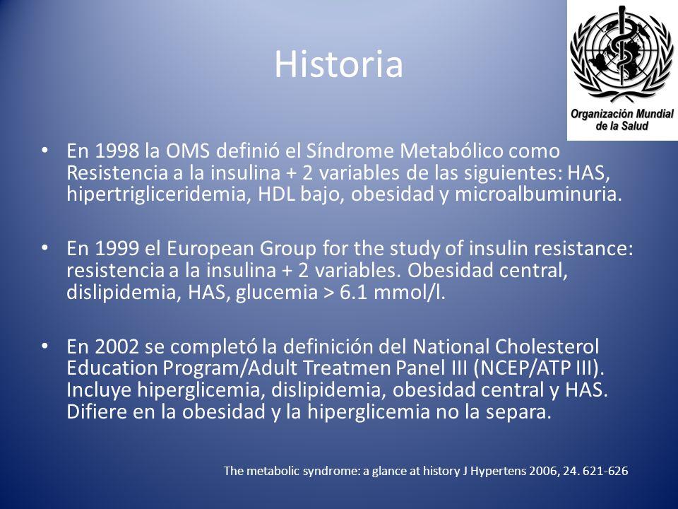 Historia En 1998 la OMS definió el Síndrome Metabólico como Resistencia a la insulina + 2 variables de las siguientes: HAS, hipertrigliceridemia, HDL