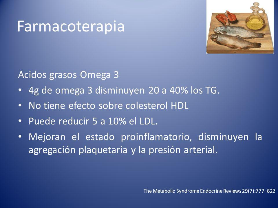 Farmacoterapia Acidos grasos Omega 3 4g de omega 3 disminuyen 20 a 40% los TG. No tiene efecto sobre colesterol HDL Puede reducir 5 a 10% el LDL. Mejo
