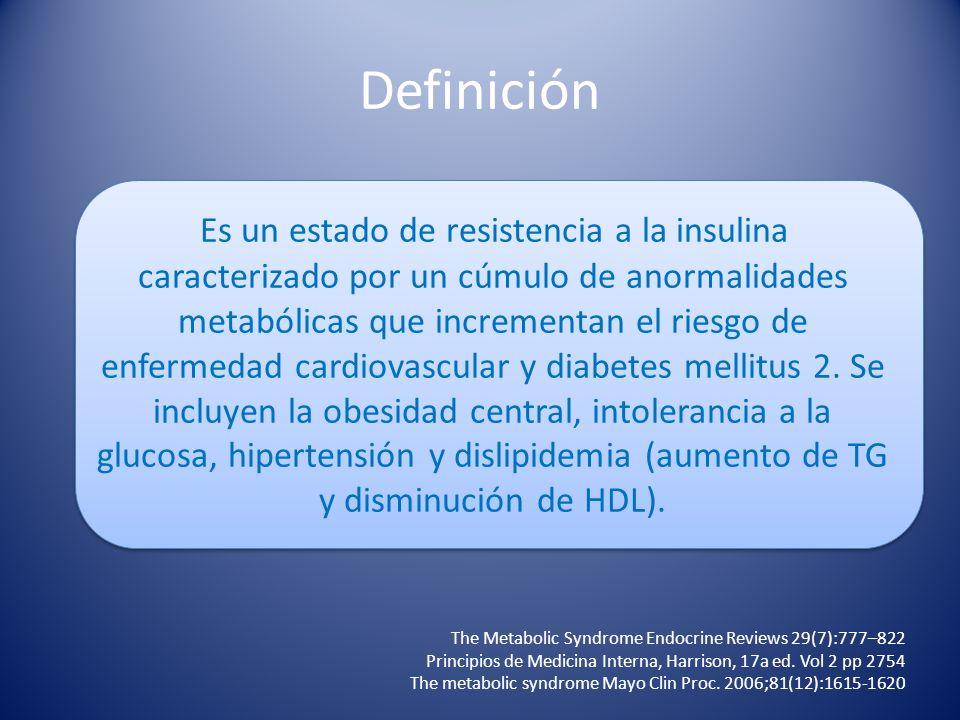Definición Es un estado de resistencia a la insulina caracterizado por un cúmulo de anormalidades metabólicas que incrementan el riesgo de enfermedad
