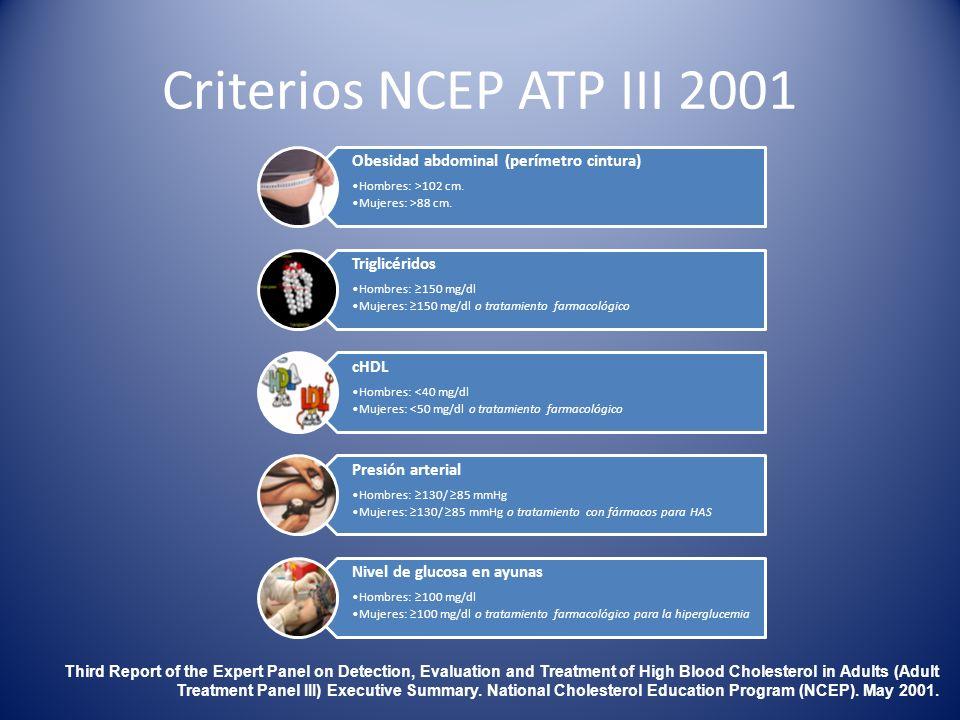Criterios NCEP ATP III 2001 Obesidad abdominal (perímetro cintura) Hombres: >102 cm. Mujeres: >88 cm. Triglicéridos Hombres: 150 mg/dl Mujeres: 150 mg
