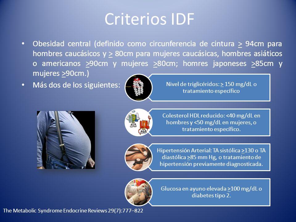 Criterios IDF Obesidad central (definido como circunferencia de cintura > 94cm para hombres caucásicos y > 80cm para mujeres caucásicas, hombres asiát
