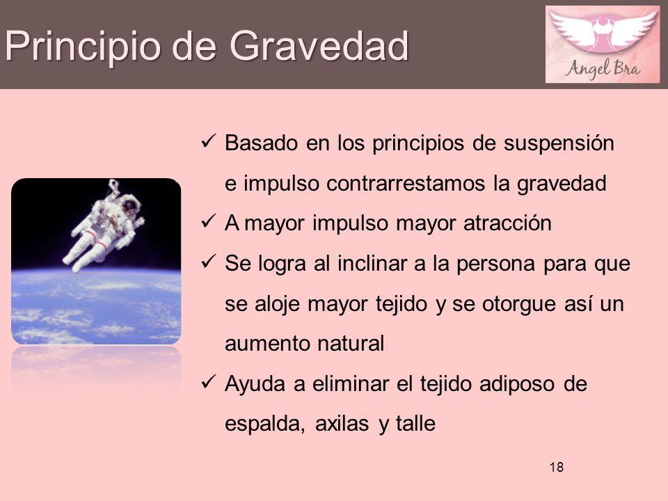 Principio de Gravedad 18 Basado en los principios de suspensión e impulso contrarrestamos la gravedad A mayor impulso mayor atracción Se logra al incl
