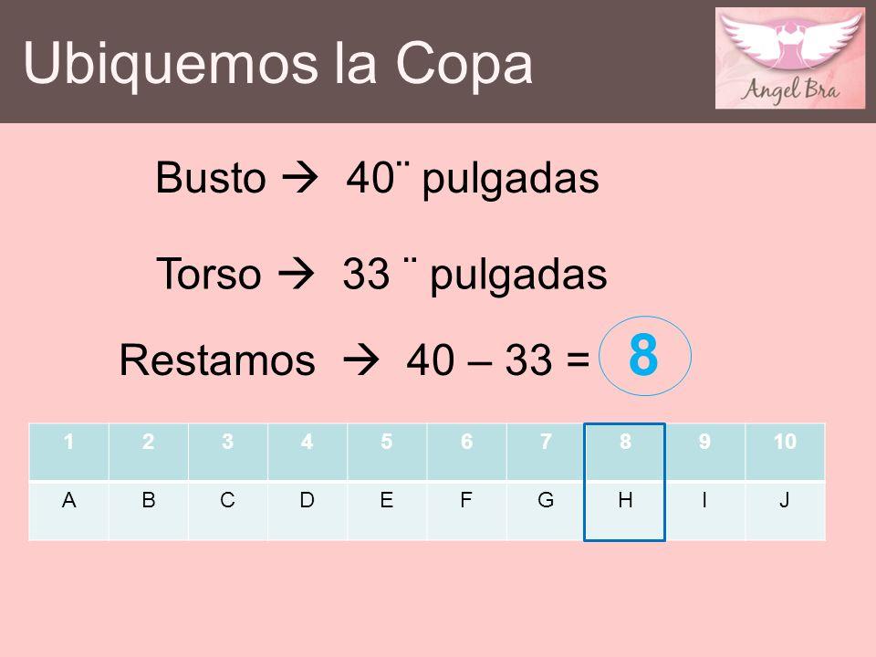 Ubiquemos la Copa Busto 40¨ pulgadas Torso 33 ¨ pulgadas Restamos 40 – 33 = 8 12345678910 ABCDEFGHIJ
