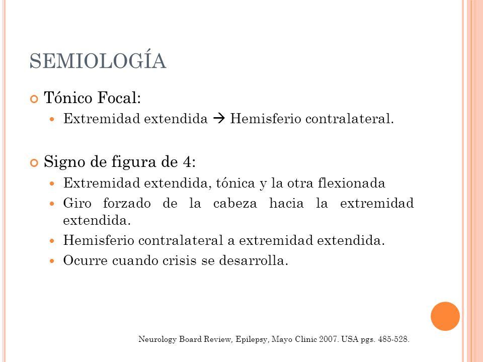 SEMIOLOGÍA Tónico Focal: Extremidad extendida Hemisferio contralateral. Signo de figura de 4: Extremidad extendida, tónica y la otra flexionada Giro f