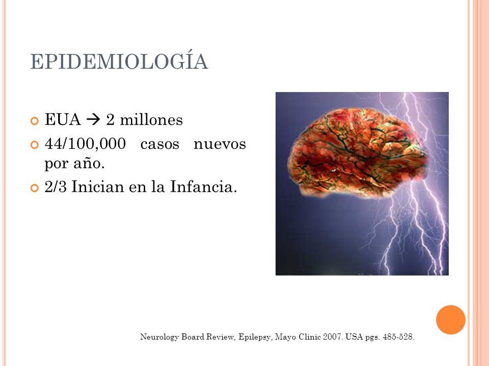 EPIDEMIOLOGÍA EUA 2 millones 44/100,000 casos nuevos por año. 2/3 Inician en la Infancia. Neurology Board Review, Epilepsy, Mayo Clinic 2007. USA pgs.