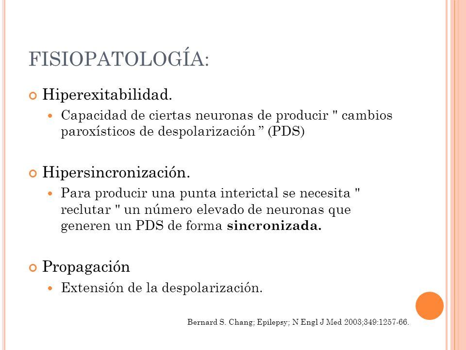 FISIOPATOLOGÍA: HiperexitabilidadHipersincronizaciónPropagación Adams And Victors; Principles of Neurology 8th Ed; Pg 287 – 305.