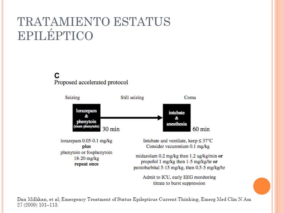 TRATAMIENTO ESTATUS EPILÉPTICO Dan Millikan, et al; Emergency Treatment of Status Epilepticus Current Thinking, Emerg Med Clin N Am 27 (2009) 101–113.