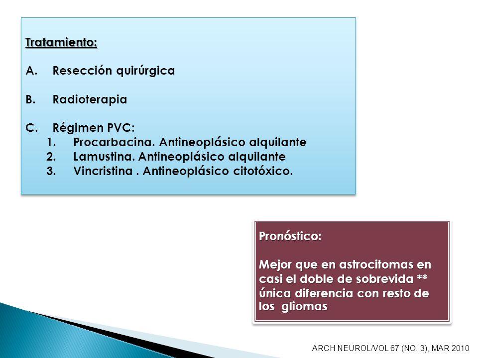 Tratamiento: A.Resección quirúrgica B.Radioterapia C.Régimen PVC: 1.Procarbacina. Antineoplásico alquilante 2.Lamustina. Antineoplásico alquilante 3.V